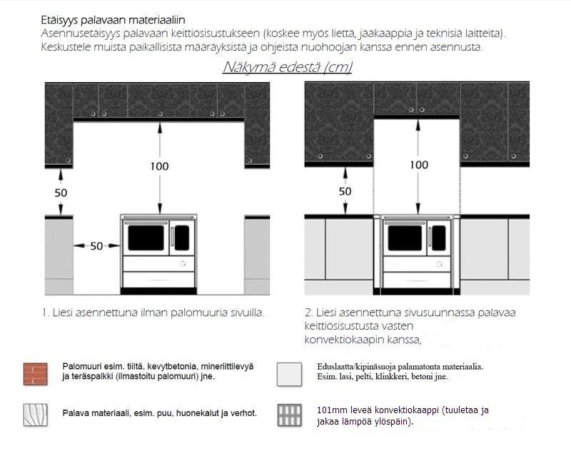 Turvapaneelid SVT pliitidele - Klikkige pildile, et sulgeda aken